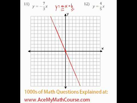 Linear Equations - Graphing Linear Functions #11-12