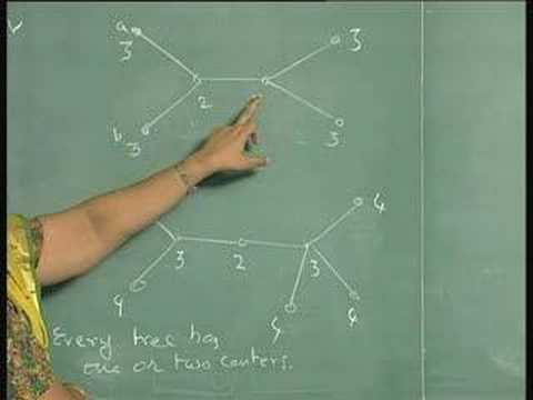 Lecture 17 - Trees and Graphs