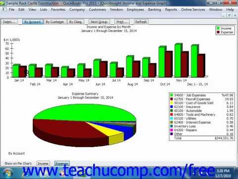 QuickBooks 2011 Tutorial Using Graphs Intuit Training Lesson 16.1