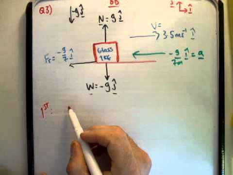 Applied Maths : LC textbook solution  Ex 5b q3