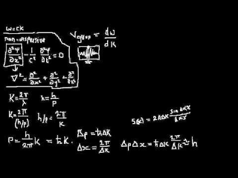 Quantum Mechanics 011 : classical wave theory part 3