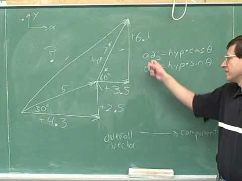 Physics: Vector components (84)