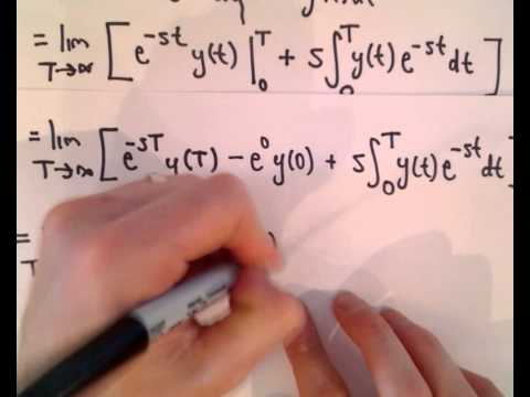 The Laplace Transform, Basic Properties - Definitions and Derivatives