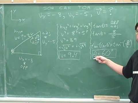 Physics: Vector components (75)
