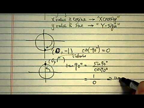 Trig Value of Special Triangles: cos(360), cos(-90), tan(90)