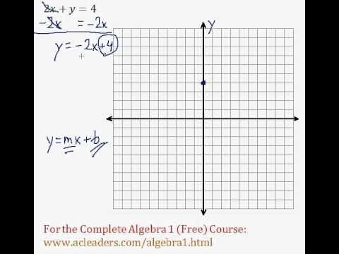 (Algebra 1) Linear Equations - Graphing Linear Functions Pt. 3
