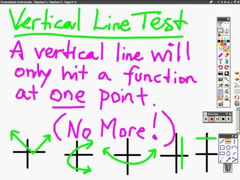 Alg 1 Lesson 4.7