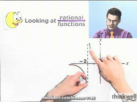 College Algebra: Rational Functions