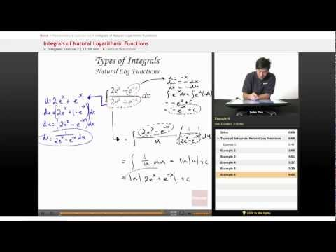 AP Calculus AB: Integrals of Natural Logarithmic Functions
