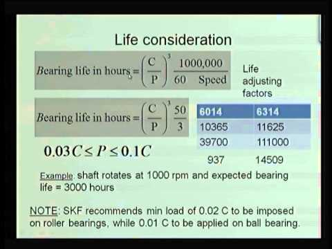 Mod-06 Lec-31 Selection of Rolling Element Bearings