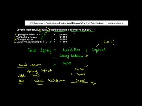 1117.Computing Total equity with data given for Capital and liabilities