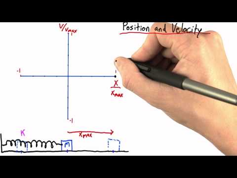 Position and Velocity - Intro to Physics - Simple Harmonic Motion - Udacity