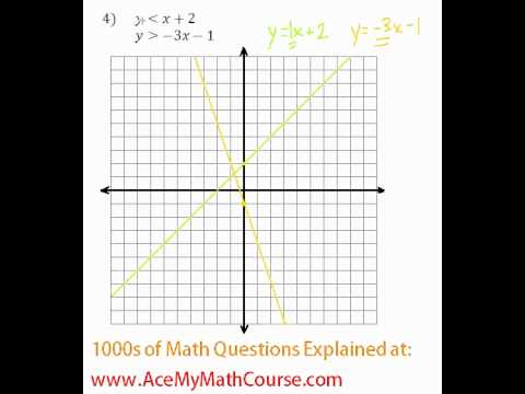Graphing Systems of Inequalities - System #4
