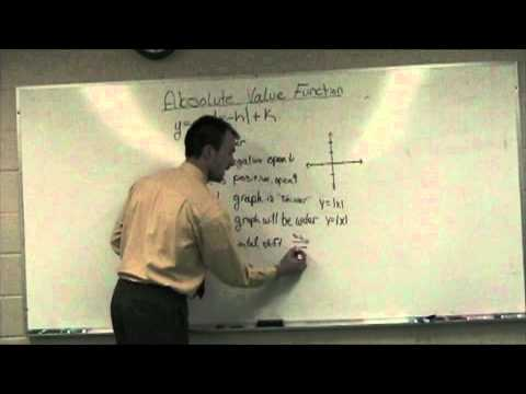 Absolute Value 2010
