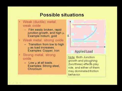 Mod-02 Lec-04 Friction Estimation