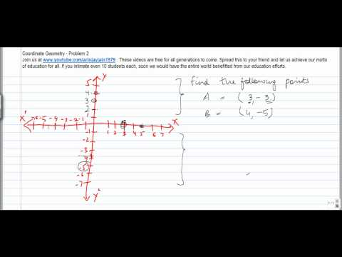 1393. Class  IX   Mathematics   Finding points on a plane when coordinates are given