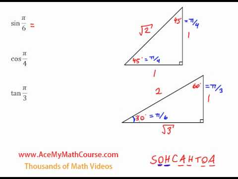 Trigonometric Ratios & Special Triangles - Introduction