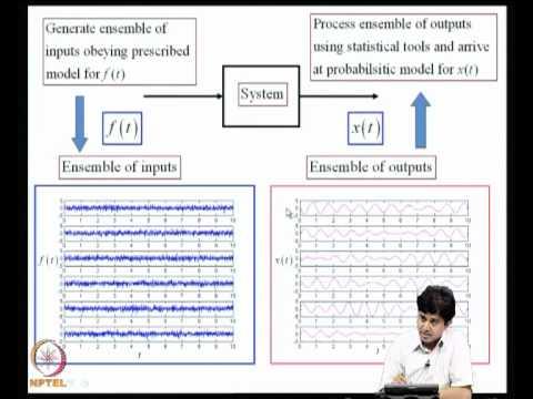 Mod-06 Lec-25 Markov vector approach-5, Monte Carlo simulation approach-1