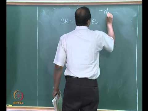 Mod-01 Lec-07 Planck's blackbody radiation distribution function