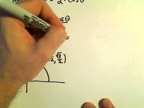 Solving a Basic Trigonometric Equation, Example 3
