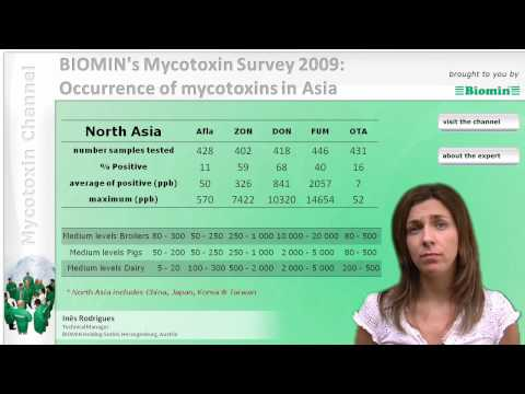 BIOMIN's Mycotoxin Survey 2009: Occurrence of mycotoxins in Asia
