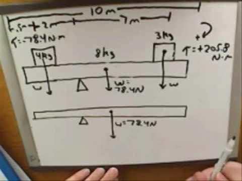 Physics: Torque (7)