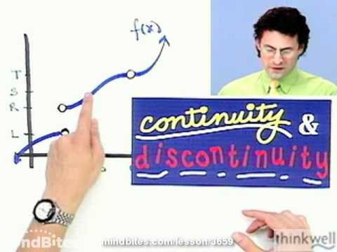 Calculus: Continuity and Discontinuity