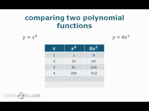 Determine the greater of 2 polynomial functions - F-LE.1
