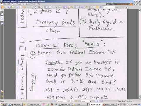 Excel Finance Class 55: Tax Advantage of Muni Bond