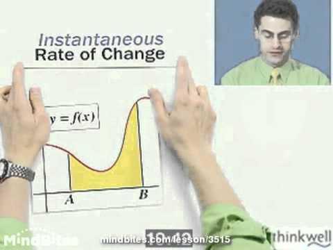 Calculus: Calculus I in 20 Minutes
