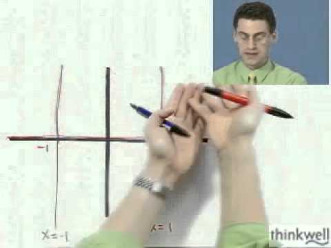 Functions with Asymptotes and Critical Points, Part 2 of 2, from Thinkwell's Calculus Video Course