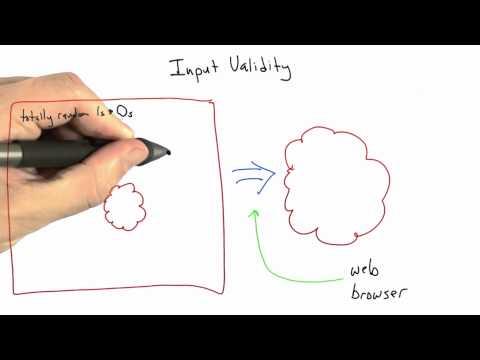 Input Validity - Software Testing - Random Testing - Udacity