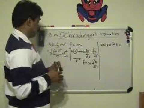 Schrodinger Equation - Step wise derivation Part #1/3