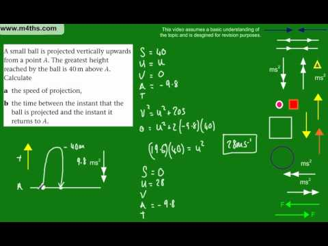 (11) M1 Mechanics Revision Topics - Kinematics ball under gravity - projection