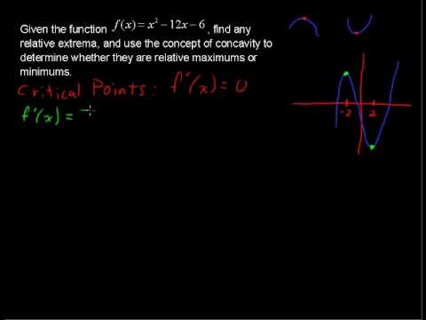 What is Concavity? - Calculus Tips