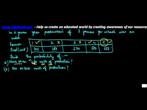 707.Probability   Computing more than and less than probability from chart of events