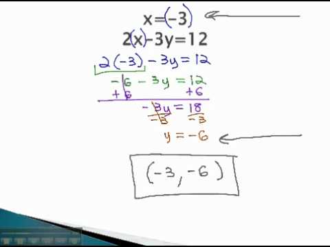 Systems of Equations - Introduction to Substitution - YouTube.mp4