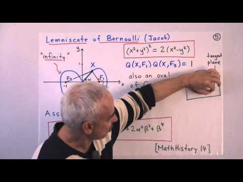 MF86: Newton's method and algebraic curves