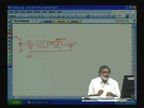 Lecture - 31 Speed Control of Induction Motor Part-2