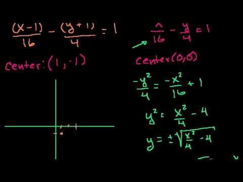 Conic Sections: Hyperbolas 3
