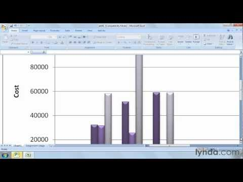 Microsoft Project: How to generate visual reports | lynda.com tutorial