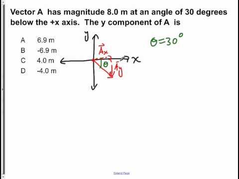 AP Physics B Kinematics Presentation #58