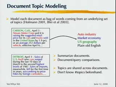 Bayesian nonparametrics in document and language modeling
