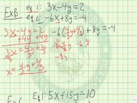 Solve Systems of Linear Equations Using the Substitution Method