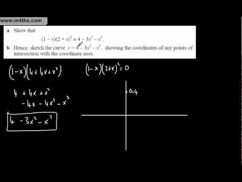 (11) Core 1 Graph Transformations (Sketching a negative cubic equation)
