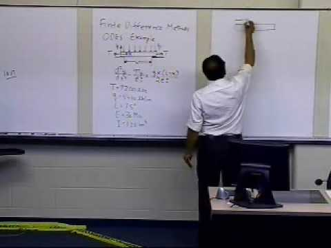Finite Difference Method for Solving ODEs: Example Beam: Part 1 of 2