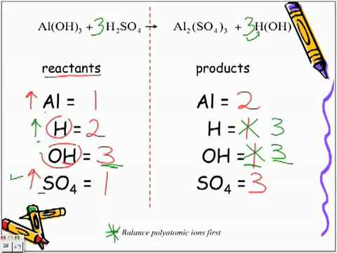 Balancing Chemical Equations Lecture