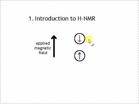 1. NMR spectroscopy - Introduction to proton nuclear magnetic resonance