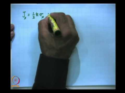 Mod-08 Lec-31 Pauli Spin Matrices and The Stern Gerlach Experiment