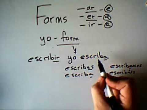 Spanish Present Subjunctive With Verbs of Volition